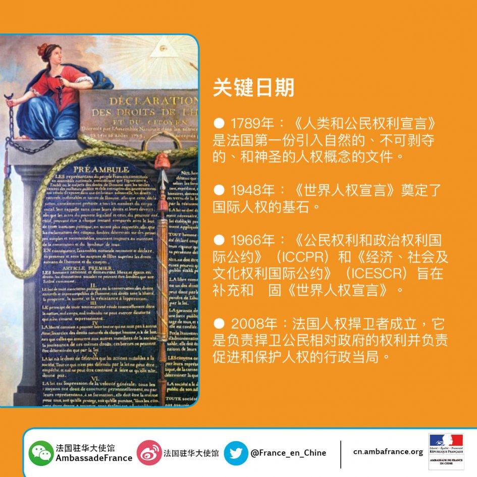Journee Internationale Des Droits De L Homme La France En Chine